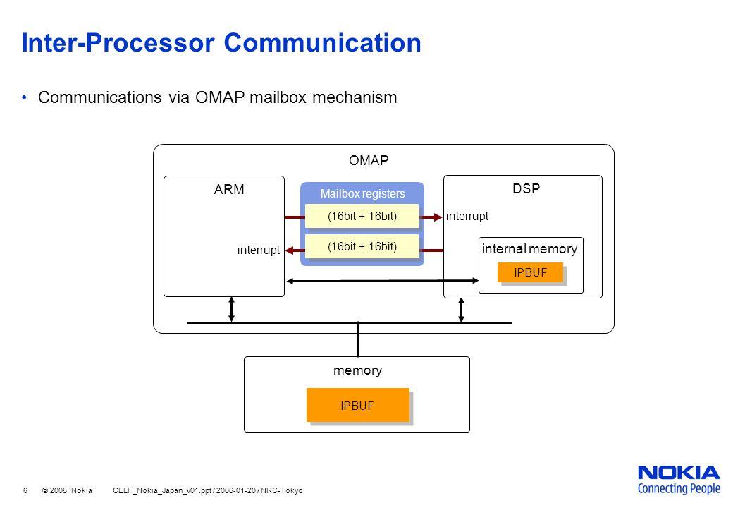 6 © 2005 Nokia CELF_Nokia_Japan_v01.ppt / 2006-01-20 / NRC-Tokyo Inter-Processor Communication Communications via OMAP mailbox mechanism (16bit + 16bi