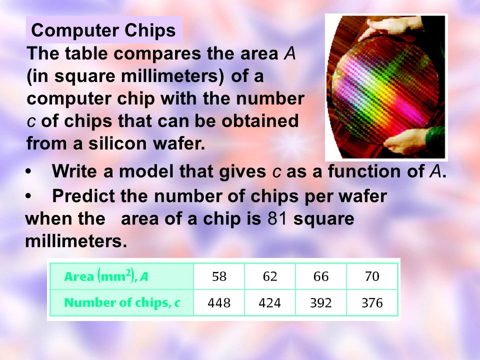 The table compares the area A (in square millimeters) of a computer chip with the number c of chips that can be obtained from a silicon wafer. Compute