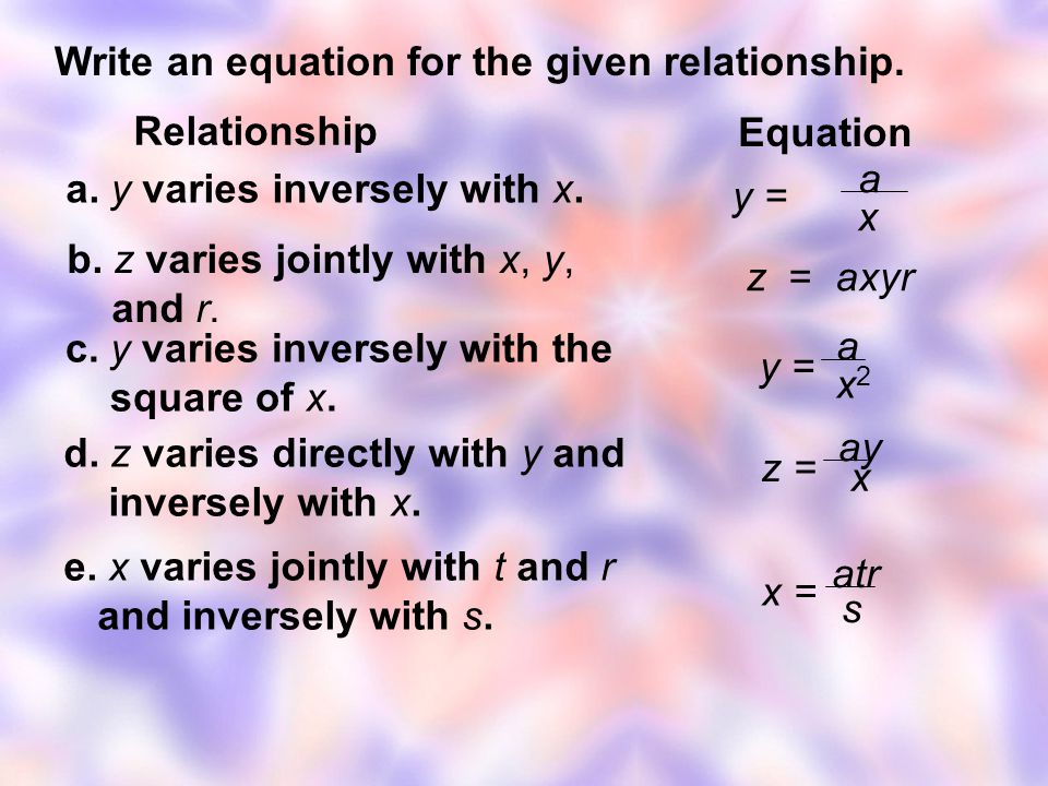 Write an equation for the given relationship. Relationship Equation a. y varies inversely with x. b. z varies jointly with x, y, and r. z = axyr y = a