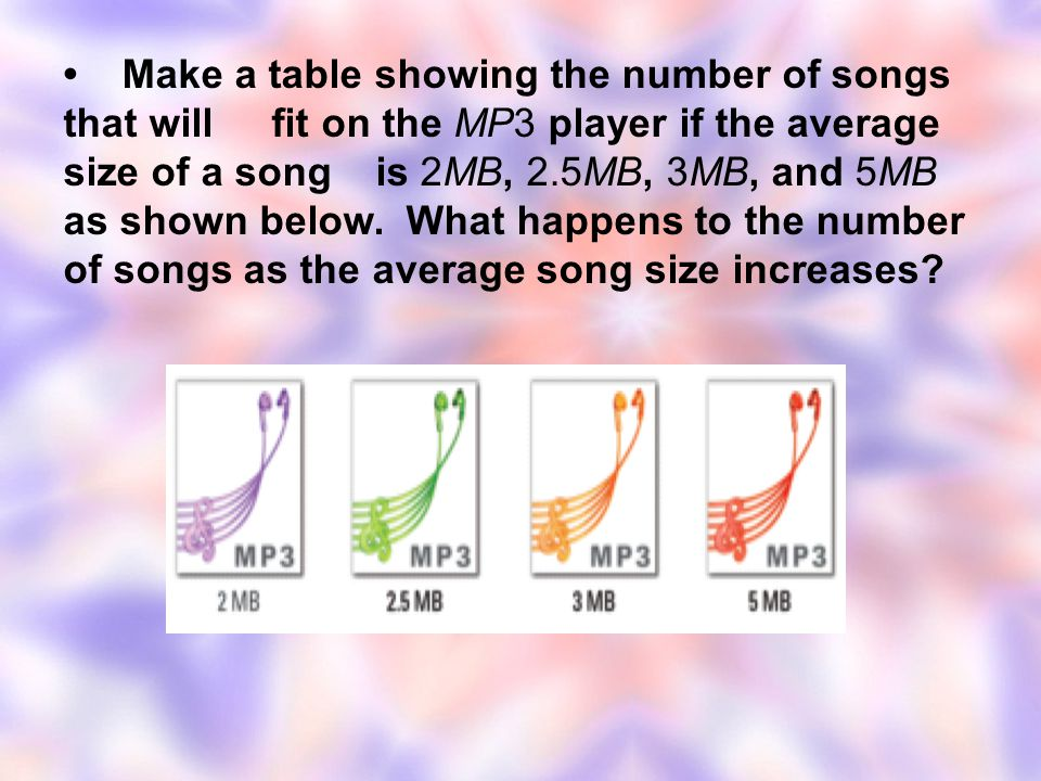 Make a table showing the number of songs that will fit on the MP3 player if the average size of a song is 2MB, 2.5MB, 3MB, and 5MB as shown below. Wha