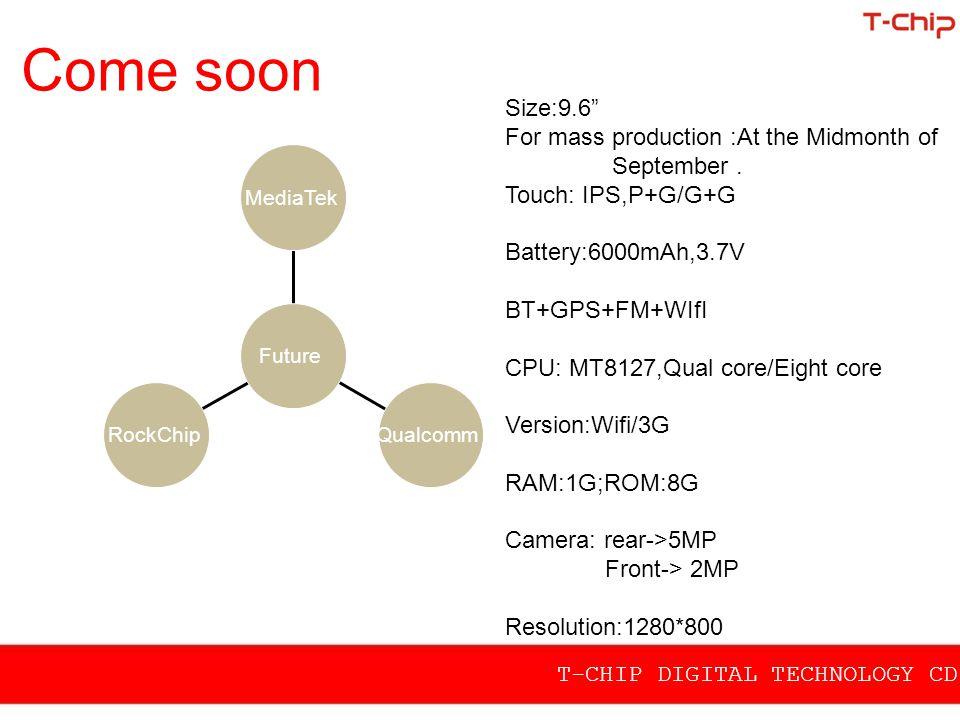 "RockChipQualcomm MediaTek Future Size:9.6"" For mass production :At the Midmonth of September. Touch: IPS,P+G/G+G Battery:6000mAh,3.7V BT+GPS+FM+WIfI C"