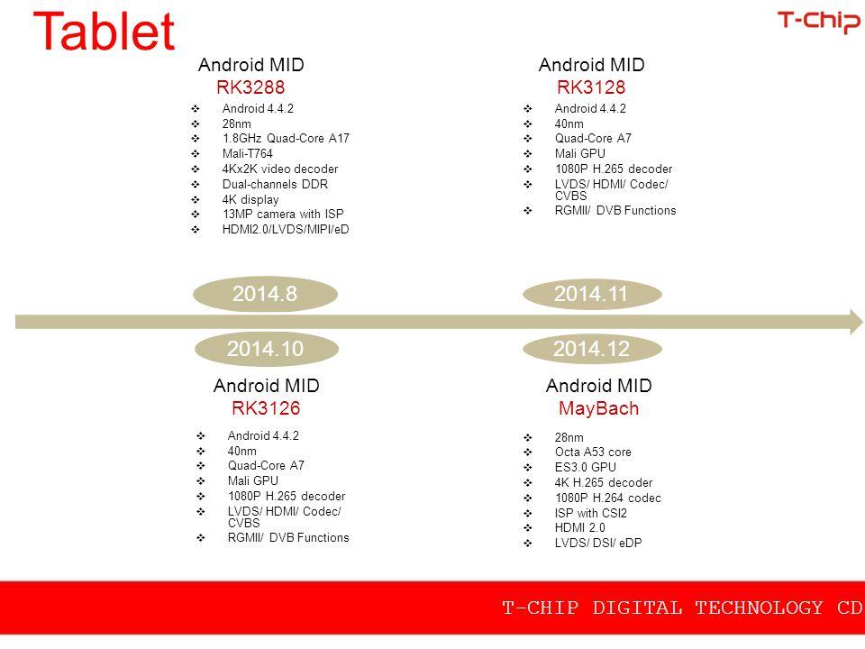 T-CHIP DIGITAL TECHNOLOGY CD.,LTD Tablet Android MID RK3288 Android MID RK3128  Android 4.4.2  28nm  1.8GHz Quad-Core A17  Mali-T764  4Kx2K video
