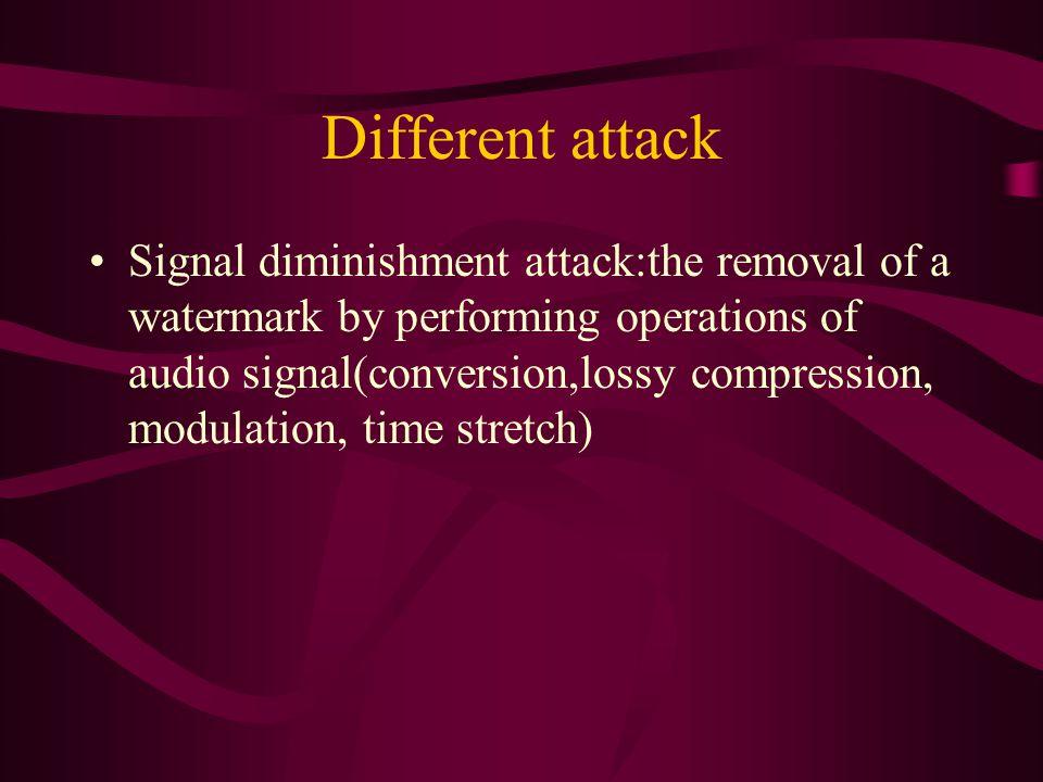 Different attacks Signal diminishment attack Collusion attack Invertibility attack