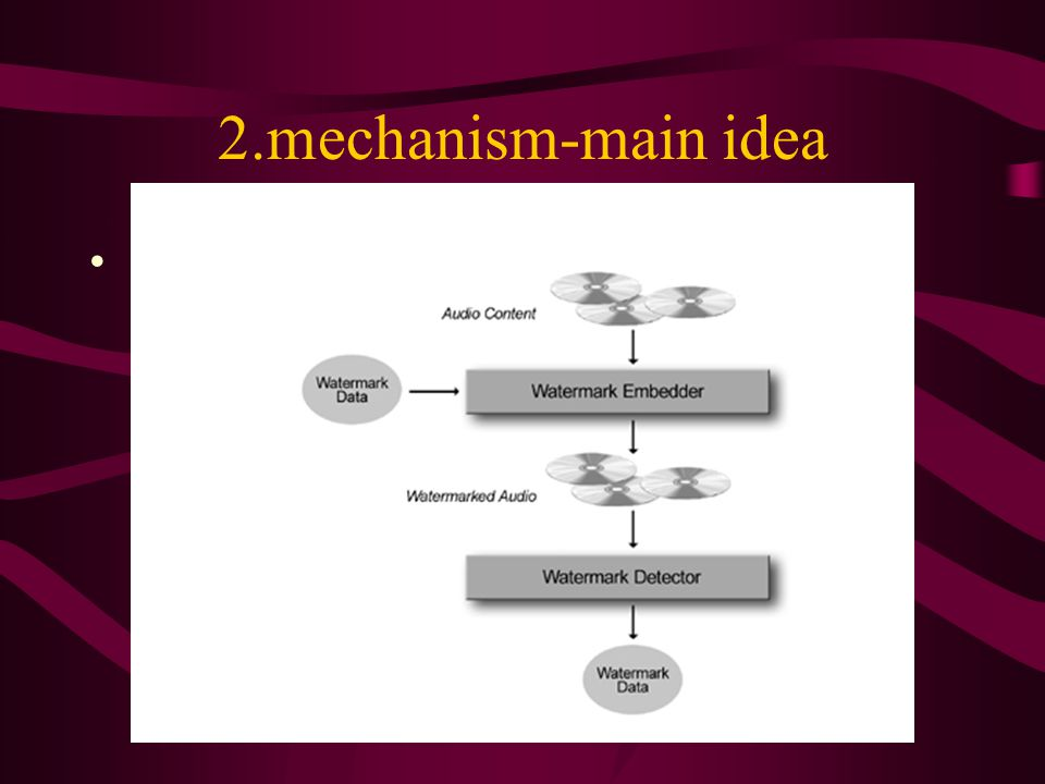 2.mechanism How does it work
