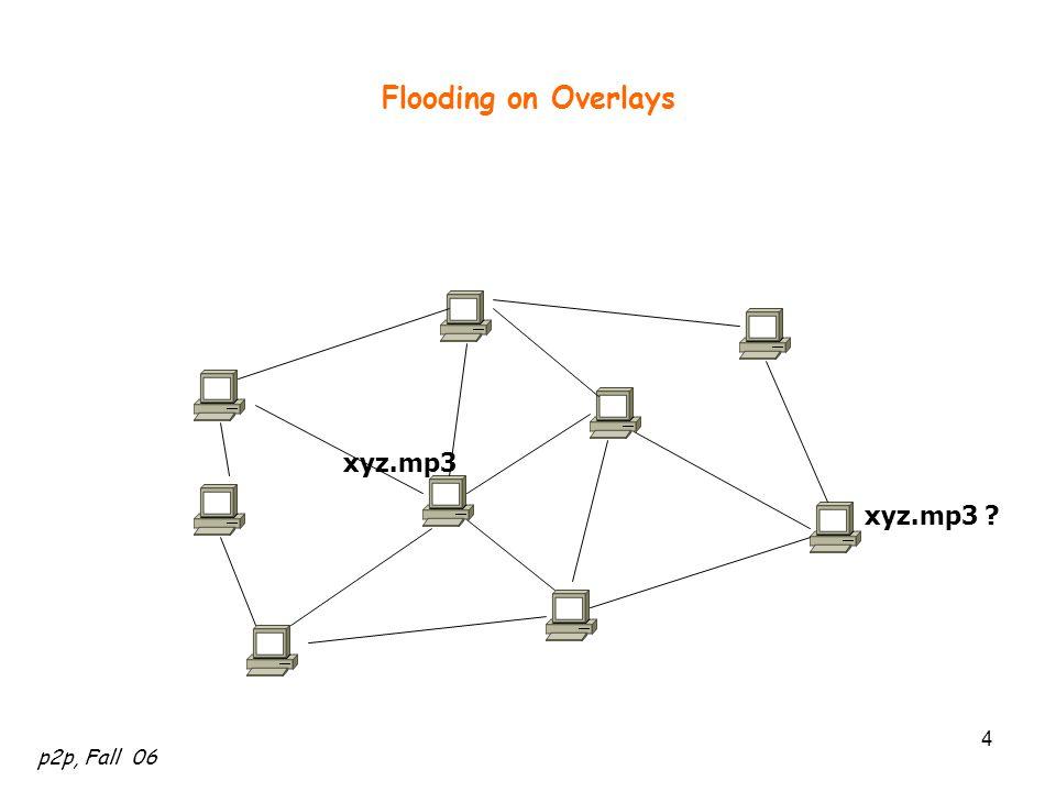 p2p, Fall 06 4 Flooding on Overlays xyz.mp3 ? xyz.mp3