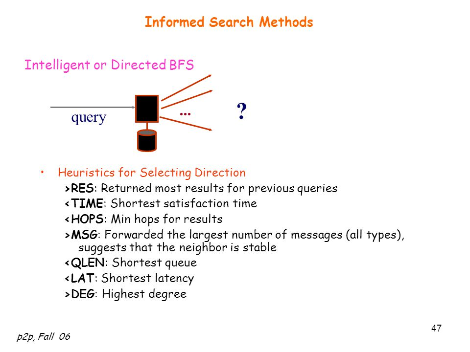 p2p, Fall 06 47 Heuristics for Selecting Direction >RES: Returned most results for previous queries <TIME: Shortest satisfaction time <HOPS: Min hops