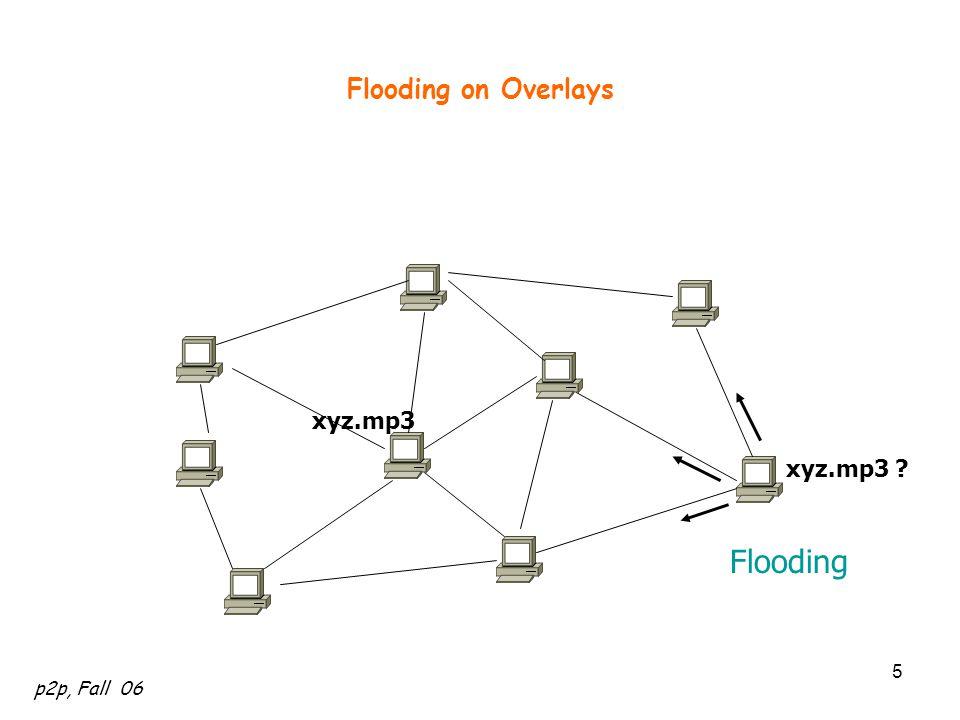 p2p, Fall 06 5 Flooding on Overlays xyz.mp3 ? xyz.mp3 Flooding