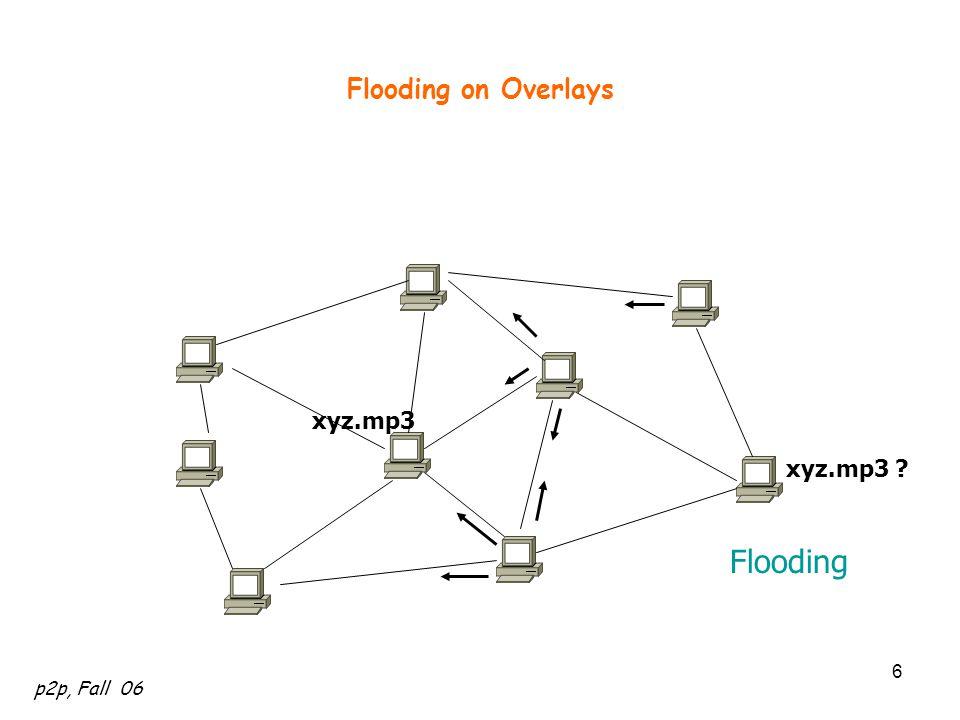 p2p, Fall 06 6 Flooding on Overlays xyz.mp3 ? xyz.mp3 Flooding