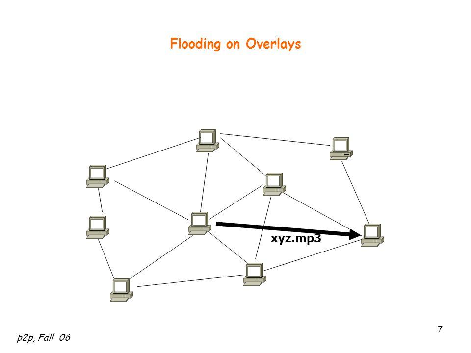 p2p, Fall 06 7 Flooding on Overlays xyz.mp3