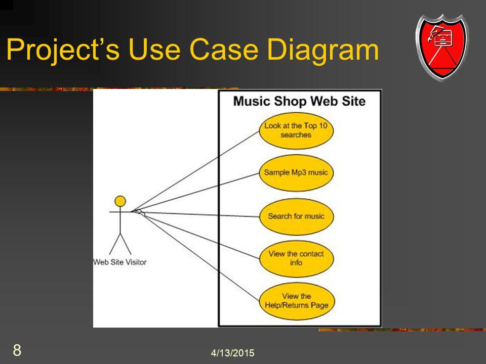 4/13/2015 9 Project DFD Diagram