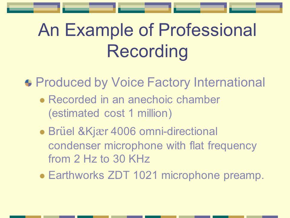 Spectrogram Laptop recording. SNR 44 dB