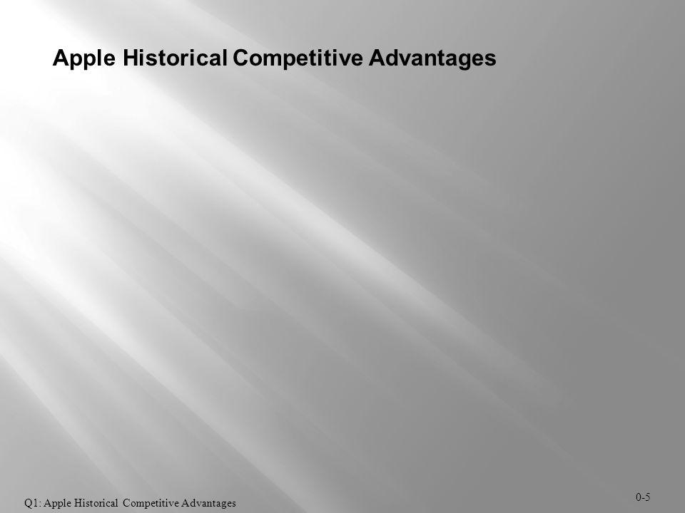 0-5 Apple Historical Competitive Advantages Q1: Apple Historical Competitive Advantages
