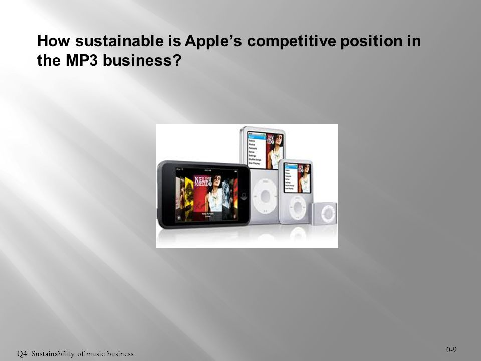 0-9 How sustainable is Apple's competitive position in the MP3 business? Q4: Sustainability of music business