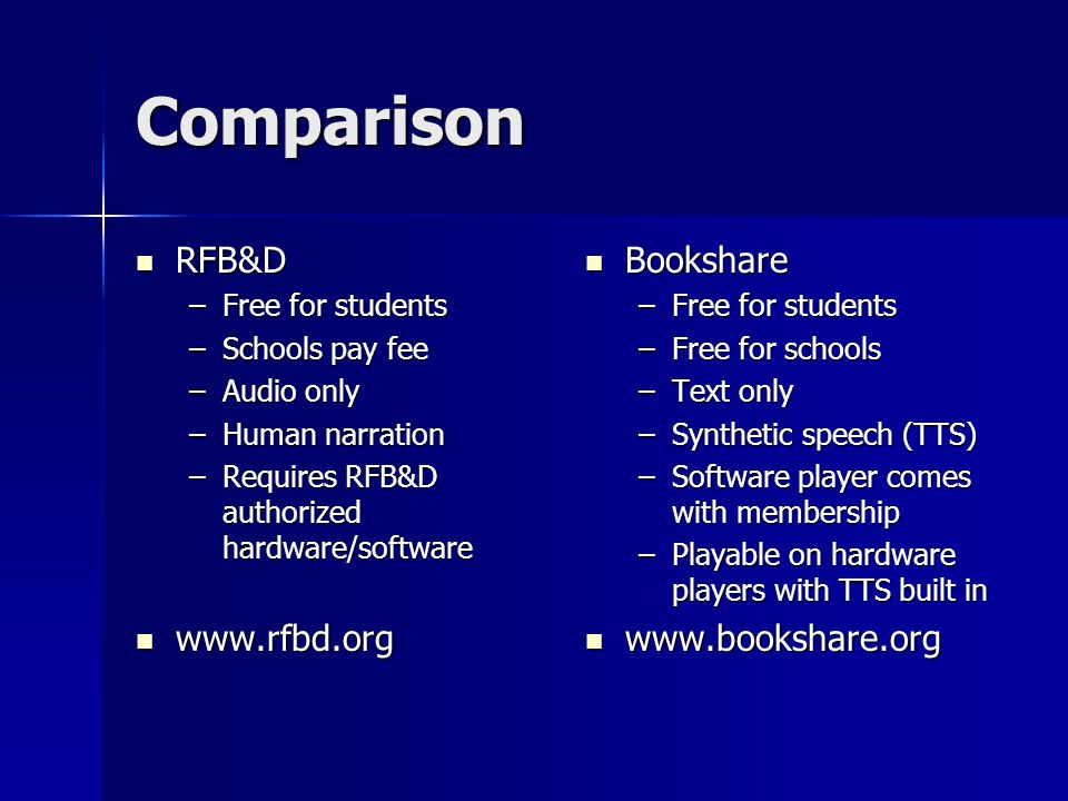 Comparison RFB&D RFB&D –Free for students –Schools pay fee –Audio only –Human narration –Requires RFB&D authorized hardware/software www.rfbd.org www.rfbd.org Bookshare Bookshare –Free for students –Free for schools –Text only –Synthetic speech (TTS) –Software player comes with membership –Playable on hardware players with TTS built in www.bookshare.org www.bookshare.org