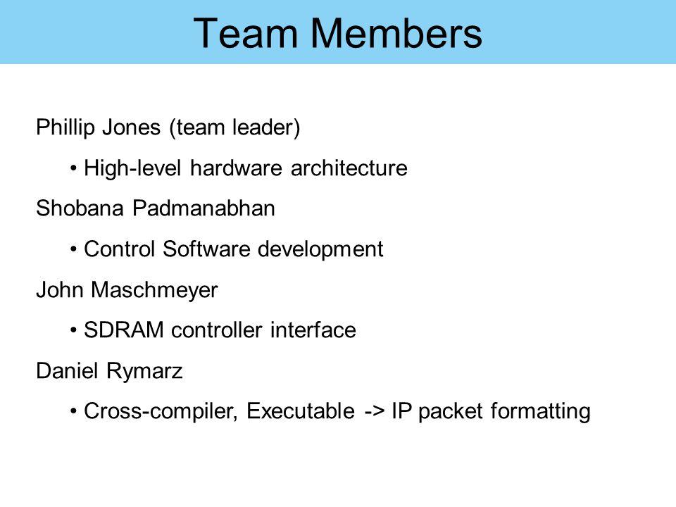 Team Members Phillip Jones (team leader) High-level hardware architecture Shobana Padmanabhan Control Software development John Maschmeyer SDRAM contr