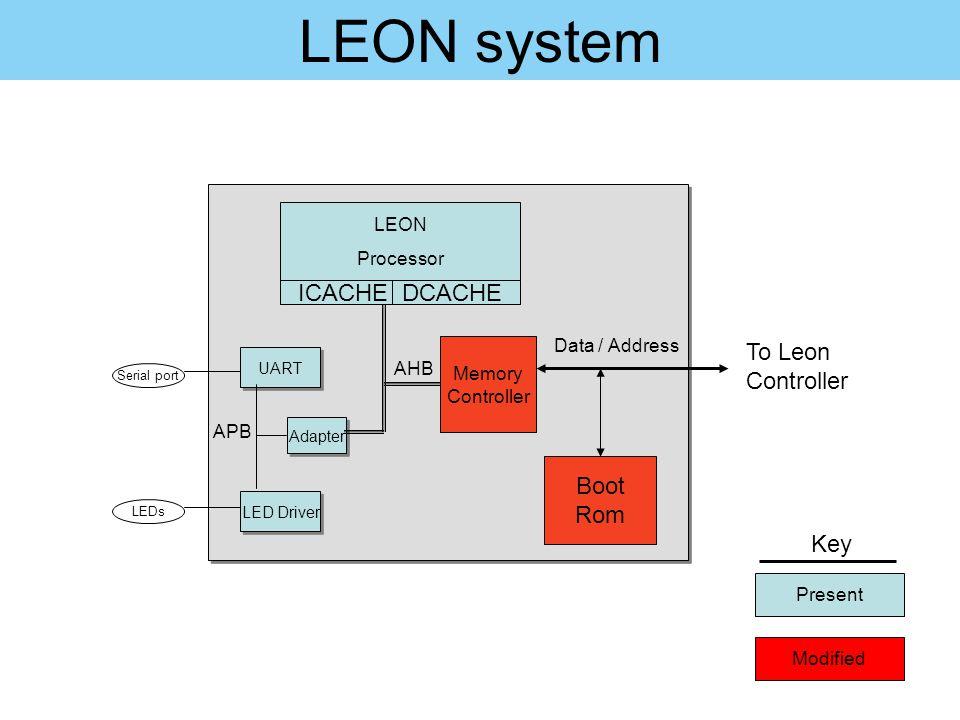 UART Adapter LED Driver Serial port LEDs LEON Processor Present Modified Key AHB APB ICACHE DCACHE Memory Controller Data / Address Boot Rom To Leon C