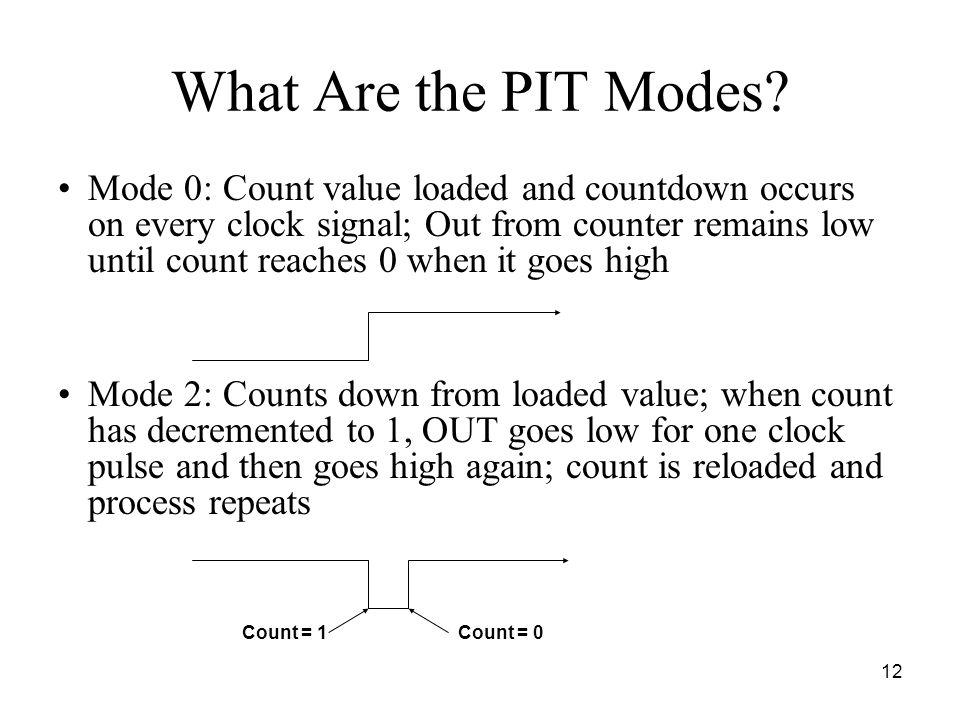 12 What Are the PIT Modes.