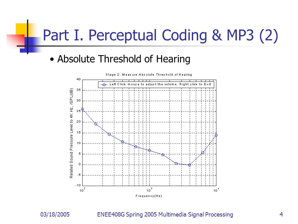 03/18/2005ENEE408G Spring 2005 Multimedia Signal Processing 4 Part I. Perceptual Coding & MP3 (2) Absolute Threshold of Hearing