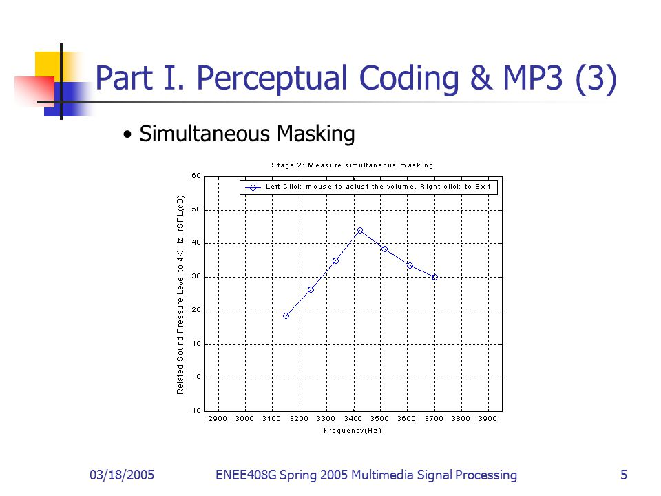 03/18/2005ENEE408G Spring 2005 Multimedia Signal Processing 5 Part I.