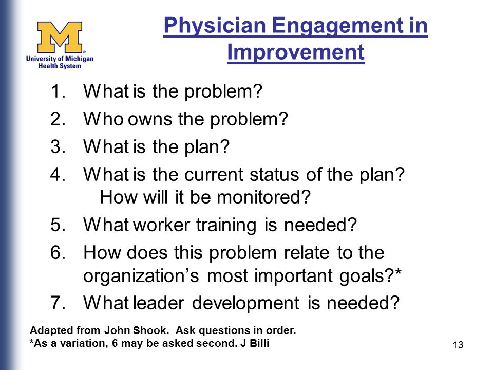 13 Physician Engagement in Improvement 1.What is the problem? 2.Who owns the problem? 3.What is the plan? 4.What is the current status of the plan? Ho