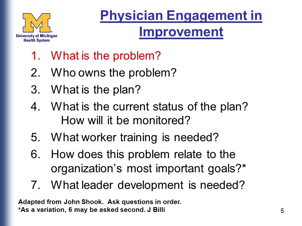 5 Physician Engagement in Improvement 1.What is the problem.