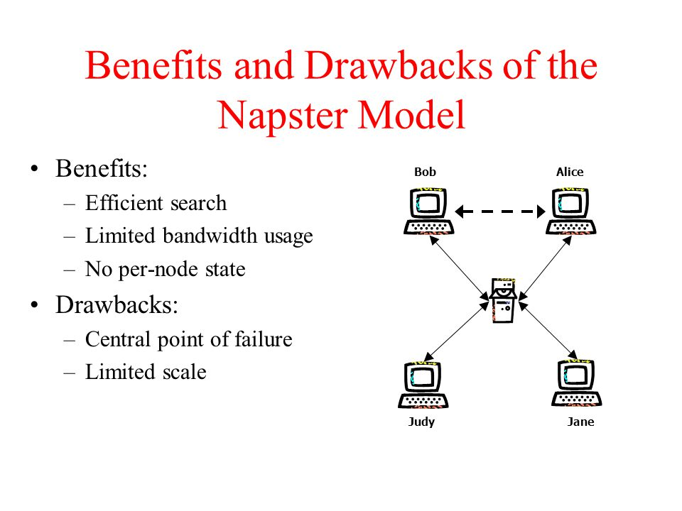 Benefits and Drawbacks of the Napster Model Benefits: –Efficient search –Limited bandwidth usage –No per-node state Drawbacks: –Central point of failure –Limited scale BobAlice JaneJudy
