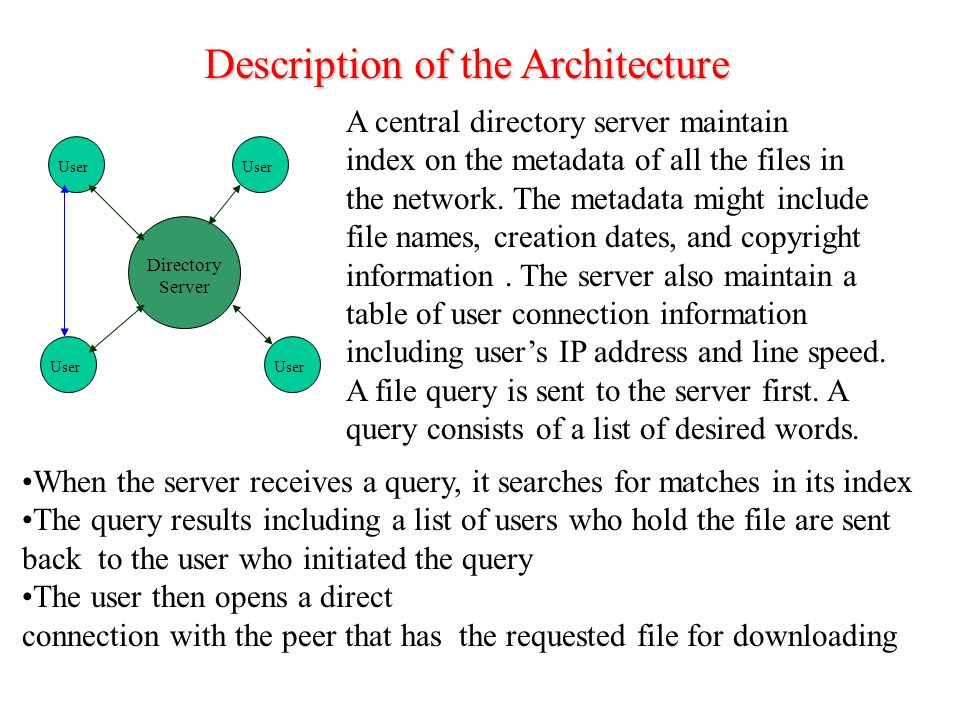 Directory Server User Description of the Architecture A central directory server maintain index on the metadata of all the files in the network.