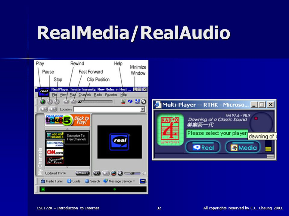 CSC1720 – Introduction to InternetAll copyrights reserved by C.C. Cheung 2003.32 RealMedia/RealAudio