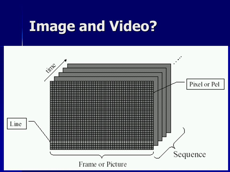CSC1720 – Introduction to InternetAll copyrights reserved by C.C. Cheung 2003.41 Image and Video?
