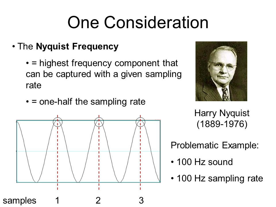 One Consideration The Nyquist Frequency = highest frequency component that can be captured with a given sampling rate = one-half the sampling rate Problematic Example: 100 Hz sound 100 Hz sampling rate samples 1 2 3 Harry Nyquist (1889-1976)