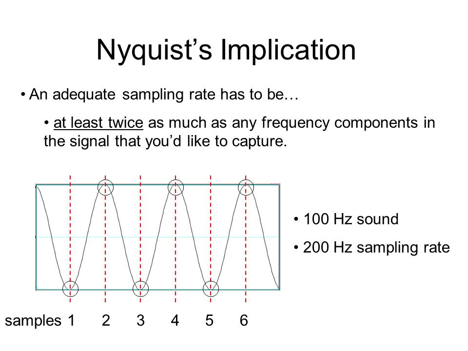 Nyquist's Implication An adequate sampling rate has to be… at least twice as much as any frequency components in the signal that you'd like to capture.