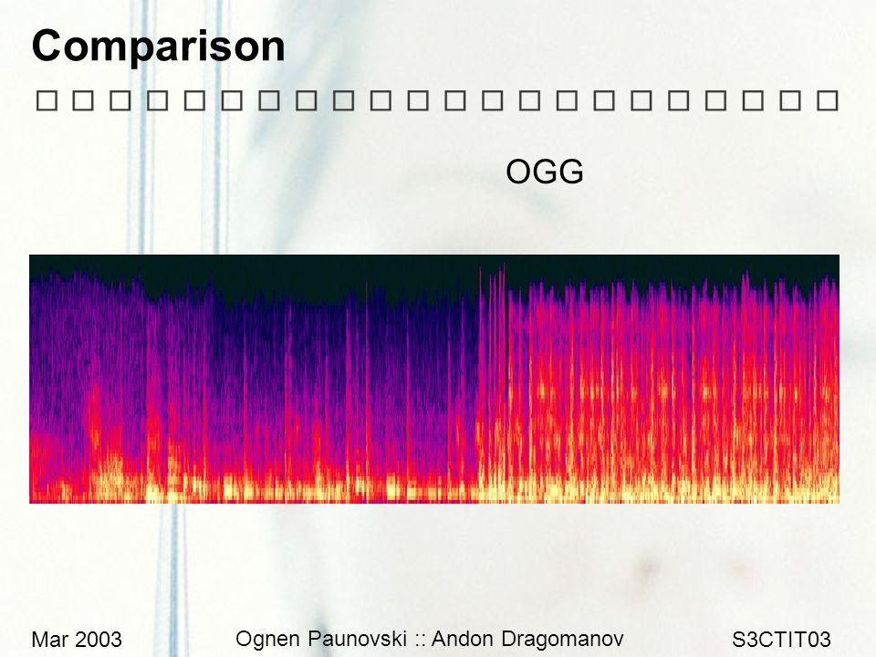 Mar 2003 Ognen Paunovski :: Andon Dragomanov S3CTIT03 Comparison OGG