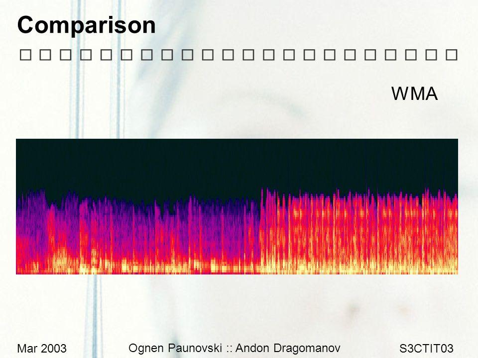 Mar 2003 Ognen Paunovski :: Andon Dragomanov S3CTIT03 Comparison WMA