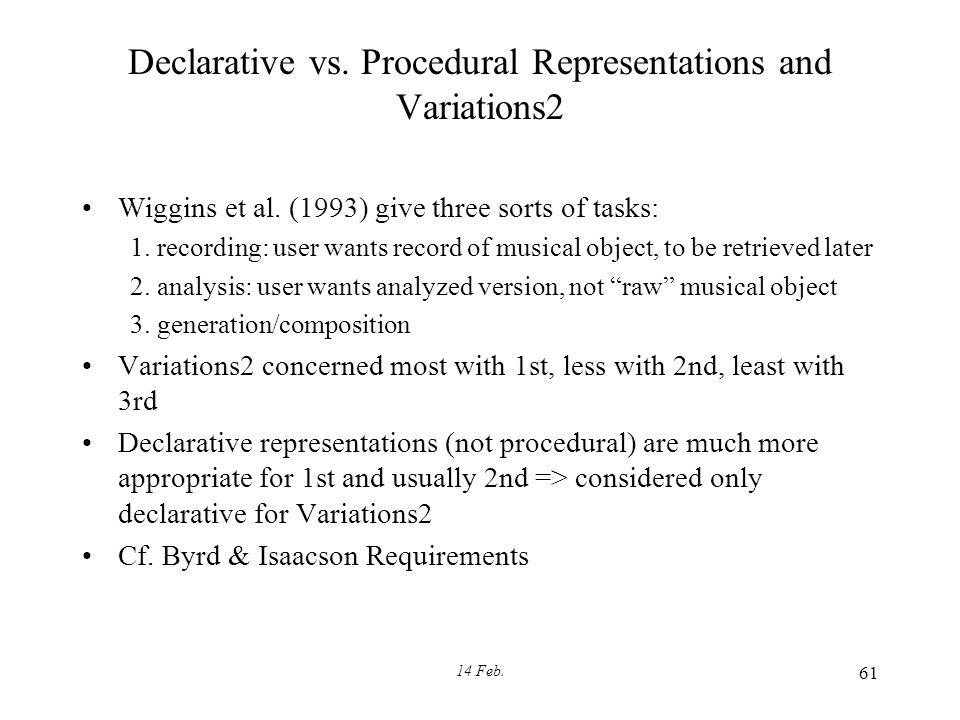 14 Feb. 61 Declarative vs. Procedural Representations and Variations2 Wiggins et al.