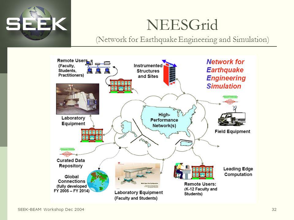 SEEK-BEAM Workshop Dec 200432 NEESGrid (Network for Earthquake Engineering and Simulation)