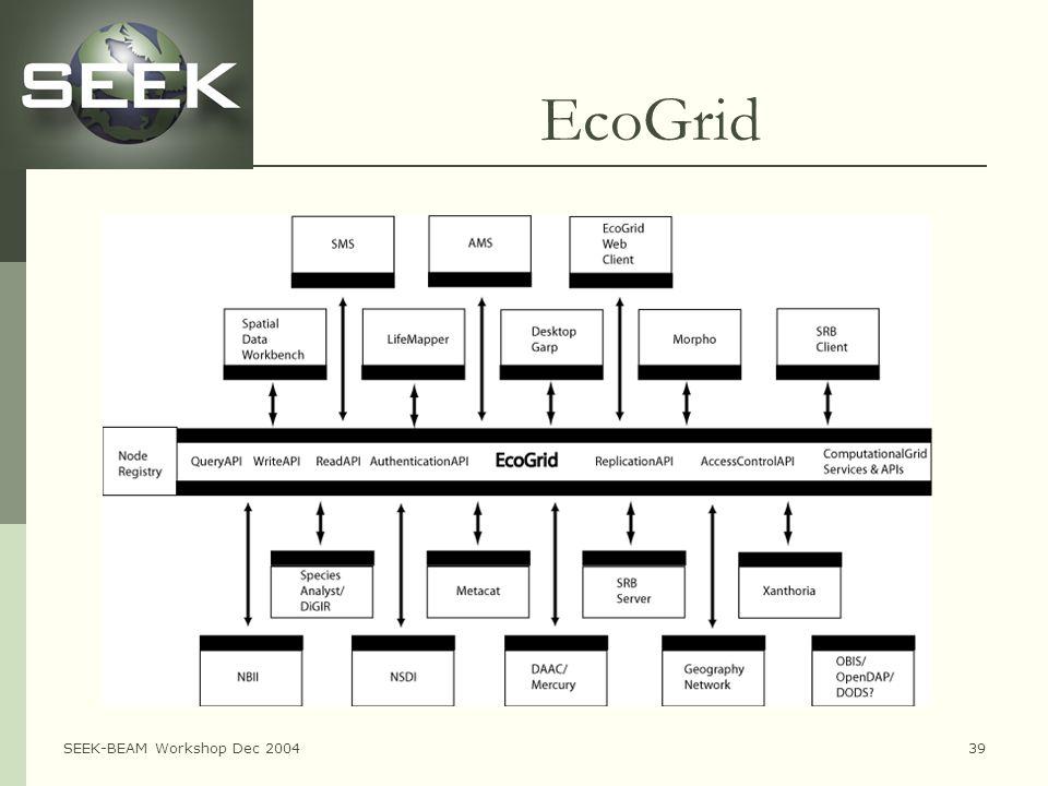 SEEK-BEAM Workshop Dec 200439 EcoGrid