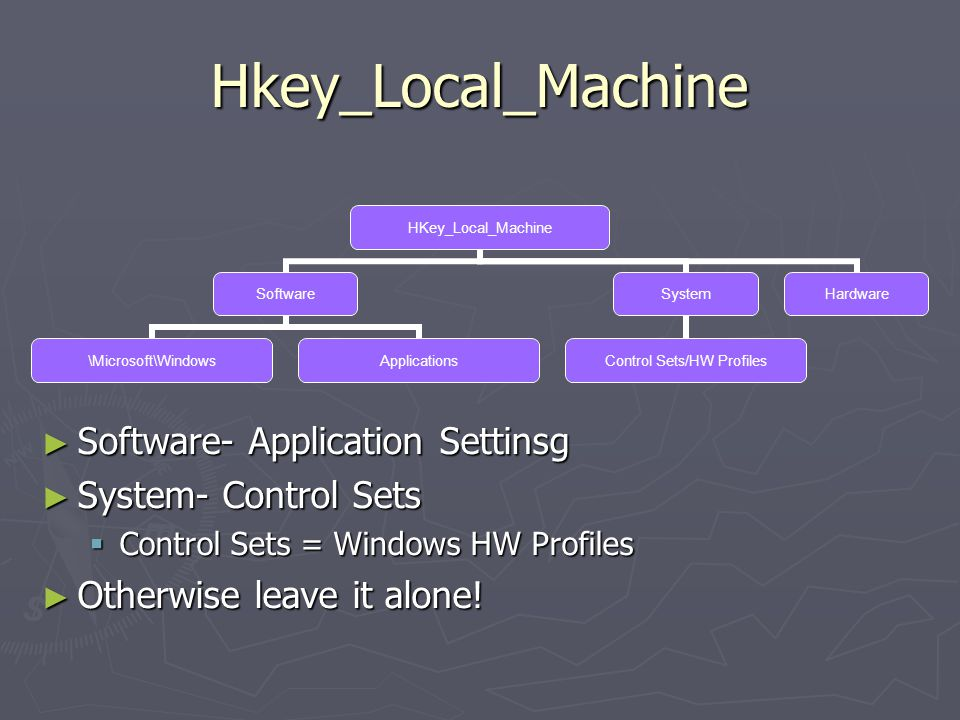 Hkey_Local_Machine HKey_Local_Machine Software \Microsoft\WindowsApplications System Control Sets/HW Profiles Hardware ► Software- Application Settinsg ► System- Control Sets  Control Sets = Windows HW Profiles ► Otherwise leave it alone!