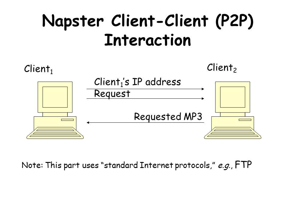 Napster History 1987: MP3 format developed by Karlheinz Brandenburg of Fraunhofer Gesellschaft.