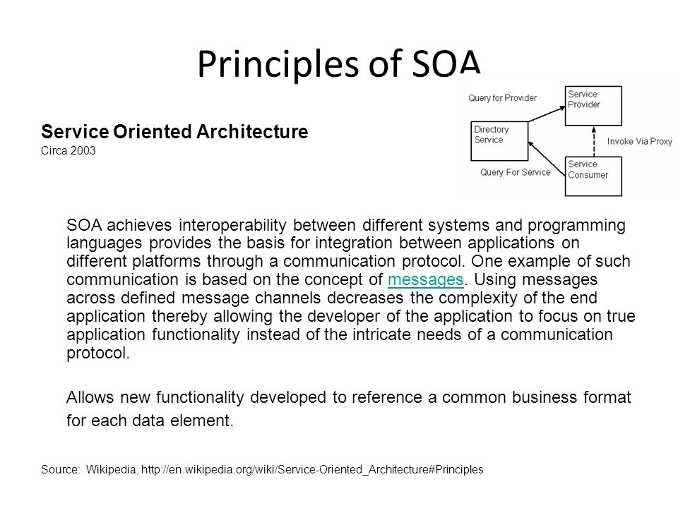 Principles of SOA Service Oriented Architecture Circa 2003 SOA achieves interoperability between different systems and programming languages provides the basis for integration between applications on different platforms through a communication protocol.