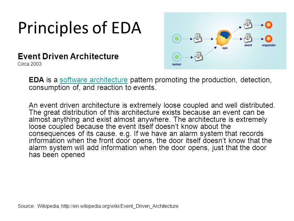 Principles of EDA Event Driven Architecture Circa 2003 EDA is a software architecture pattern promoting the production, detection, consumption of, and reaction to events.software architecture An event driven architecture is extremely loose coupled and well distributed.