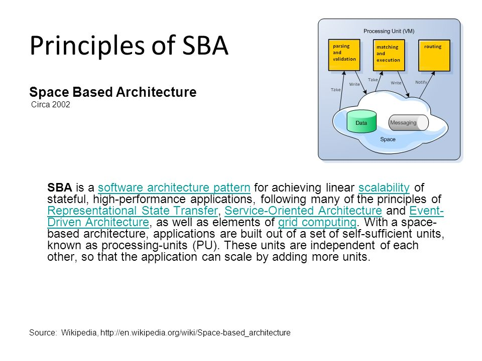 Principles of SBA Space Based Architecture Circa 2002 SBA is a software architecture pattern for achieving linear scalability of stateful, high-performance applications, following many of the principles of Representational State Transfer, Service-Oriented Architecture and Event- Driven Architecture, as well as elements of grid computing.