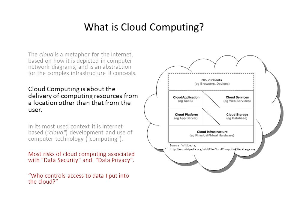 Impact of Cloud Computing on Data Independence.