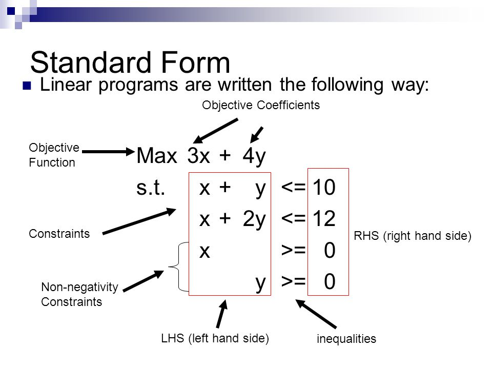 RHS of constraints, Inequality signs. Objective Function value of current solution