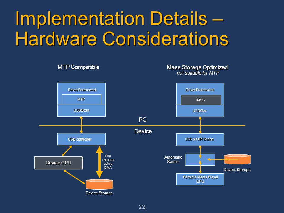 22 Implementation Details – Hardware Considerations Device Storage USB controller Driver Framework USBScan MTP Device CPU Device Storage USB/ ATAPI Bridge PC Device Driver Framework USBStor Portable Media Player CPU Automatic Switch MTP Compatible Mass Storage Optimized not suitable for MTP File Transfer using DMA MSC