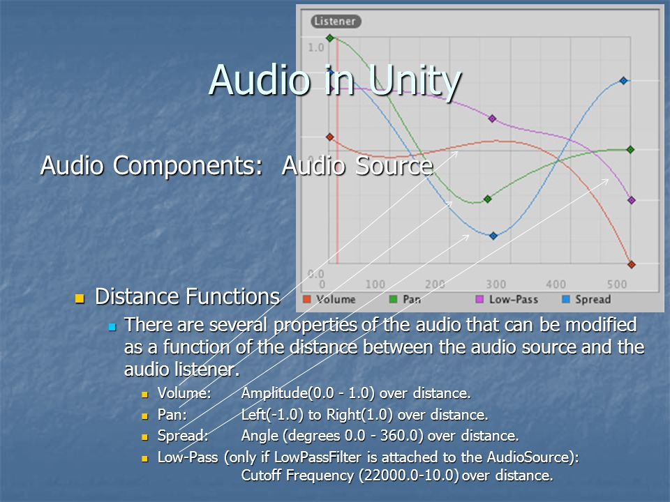 Audio in Unity Audio Components: Audio Source Distance Functions Distance Functions There are several properties of the audio that can be modified as a function of the distance between the audio source and the audio listener.
