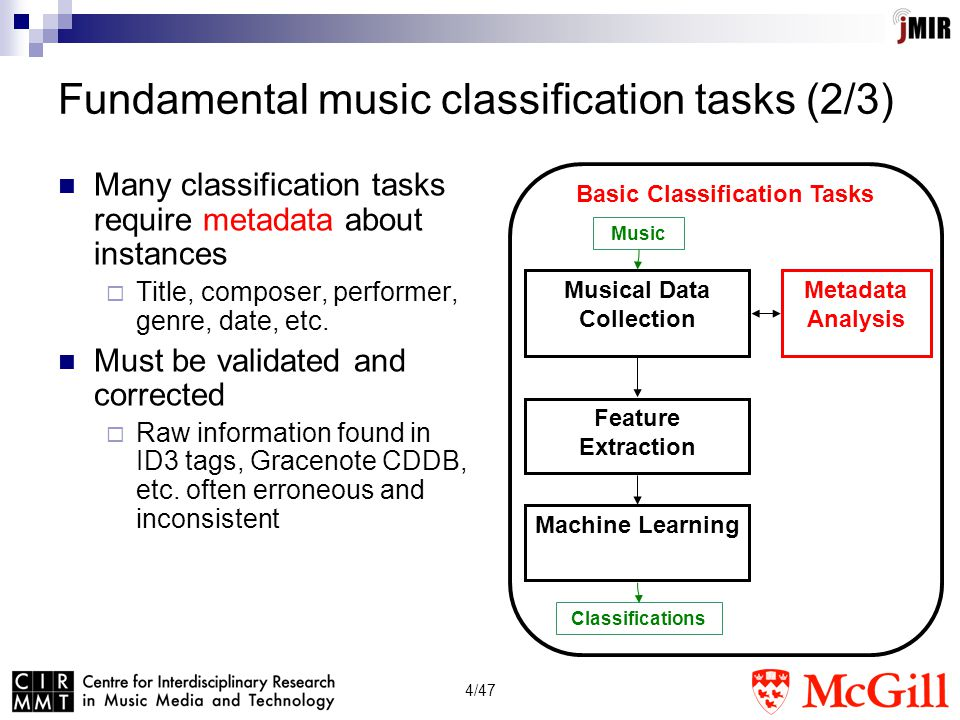 5/47 Fundamental music classification tasks (3/3) Supervised learning requires training  Correctly labeled model instances ( ground truth ) are used to teach classifiers to associate certain feature patterns with desired classes  Trained classifiers can then classify novel instances Success of classifiers is dependent on the quality of the ground truth  It is therefore essential that the metadata labeling of the musical data be accurate Musical Data Collection Basic Classification Tasks Feature Extraction Machine Learning Metadata Metadata Analysis Classifications Music Classifier Training