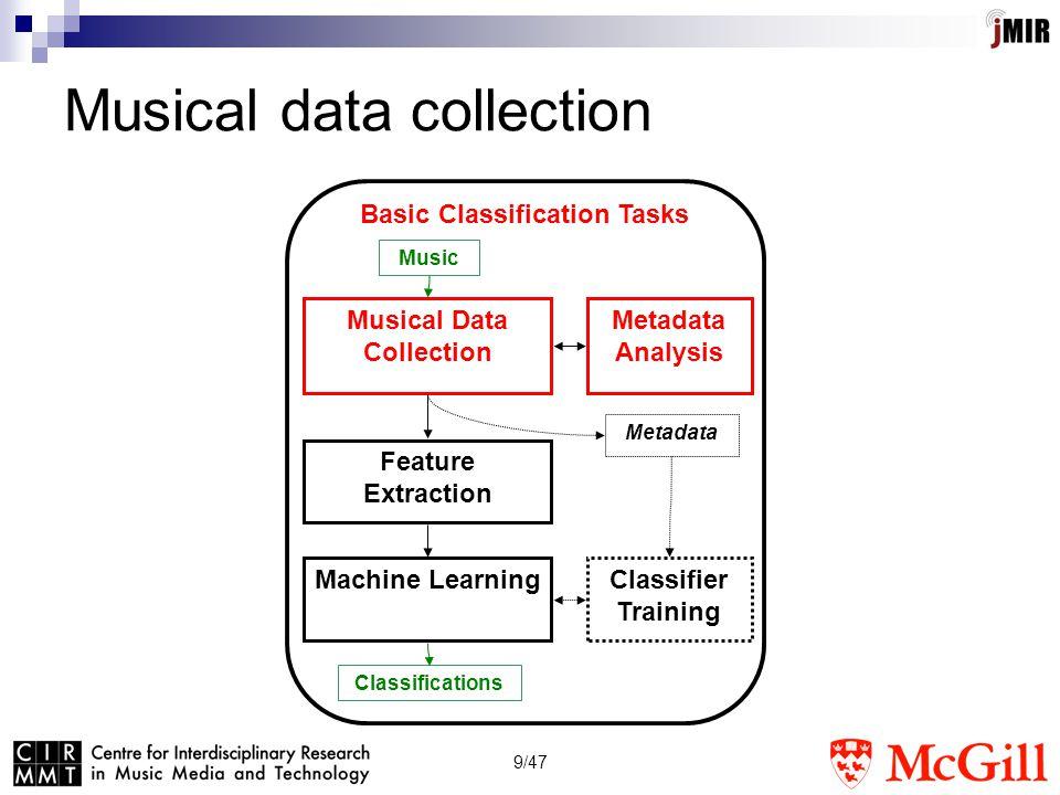 20/47 Musical data collection summary Symbolic Recordings MIDI, scores, Humdrum, etc.