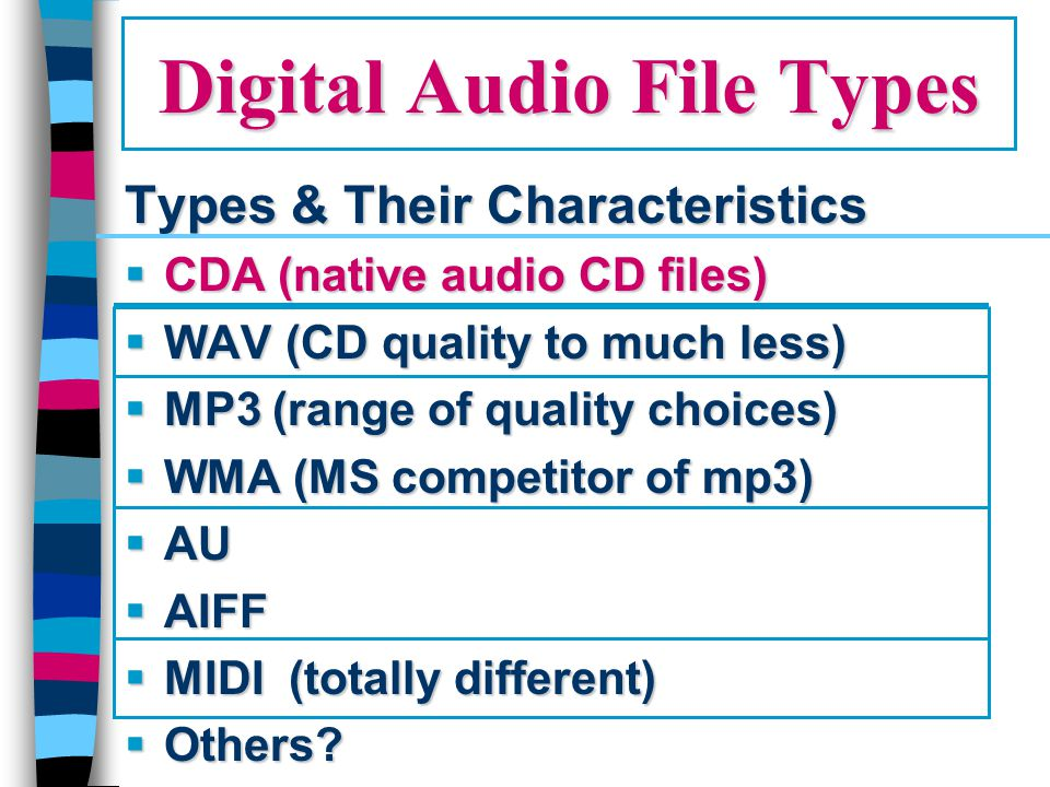 Audio Concepts  How sound works  Analog vs digital  Familiar digital audio types –Computer sound –CDs