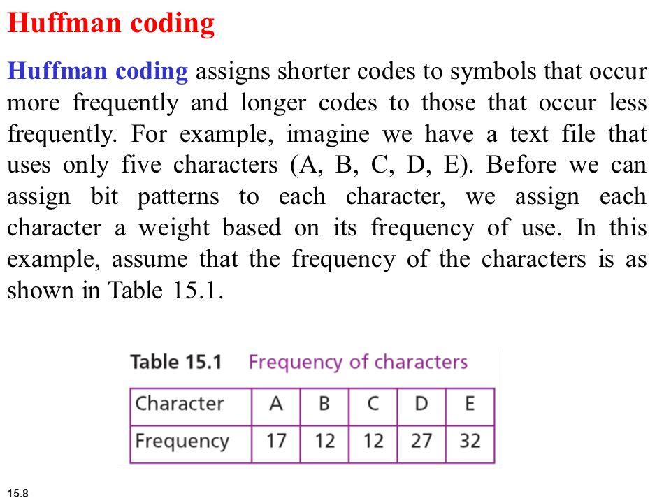 15.9 Figure 15.4 Huffman coding