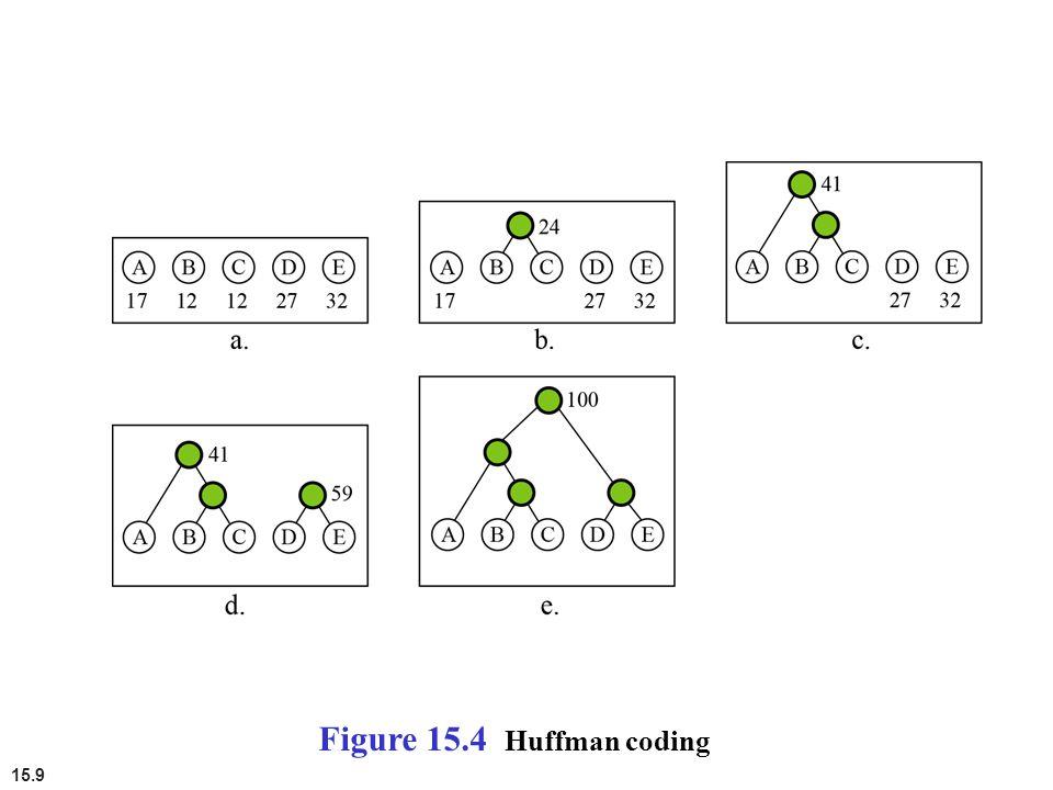15.20 Figure 15.10 JPEG grayscale example, 640 × 480 pixels